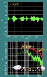 ダイソンV8 騒音レベル