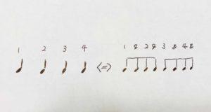 4分音符4個単位で8分音符と組み合わせると感覚がつかみやすいです